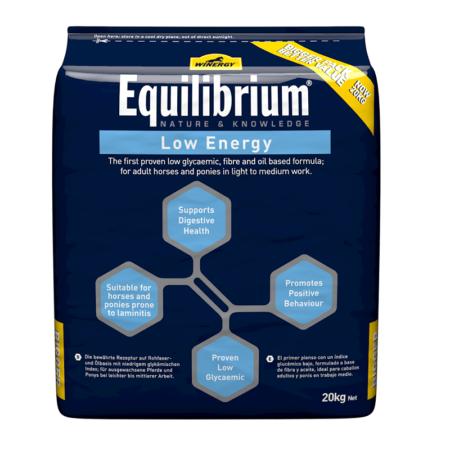 Winergy Equilibrium Low Energy